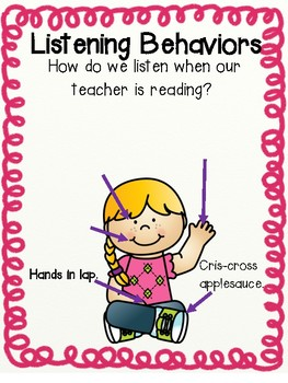 Anchor Chart to teach Listening Behavior Expectations