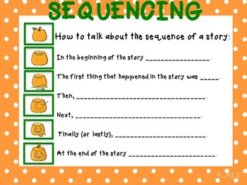 Anchor Chart to teach Sequencing