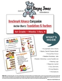 Benchmark Advance Anchor Charts: Foundations and Routines 1st Grade Weeks 1-4
