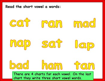 Short Vowels Kindergarten Anchor Charts