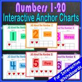 Numbers 1-20 Kindergarten Anchor Charts