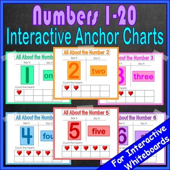 Numbers 1-20 Kindergarten Anchor Charts