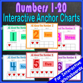 Number Recognition 1-20 | Kindergarten Anchor Charts | Numbers Kindergarten