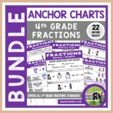 Anchor Charts  |  4th Grade  |  All Fraction Standards  |