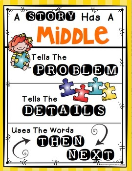 Beginning Middle & Ending Charts for Writing Workshop: First & Kindergarten