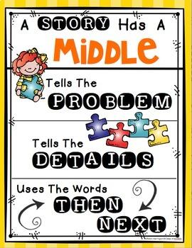 beginning middle ending charts for writing workshop first kindergarten. Black Bedroom Furniture Sets. Home Design Ideas