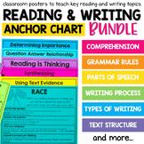 Anchor Charts Bundle | Print and Digital