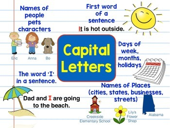Anchor Charts - Capitalization/Similes & Metaphors