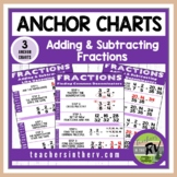 Anchor Charts  |  Cheat Sheet  |  Adding & Subtracting Fractions