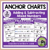Anchor Charts  |  Cheat Sheet  |  Adding & Subtracting Mix