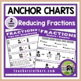 Anchor Charts  |  Cheat Sheet  |  Reducing Fractions