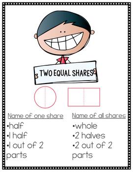 Anchor Charts: Equal Shares EDM4