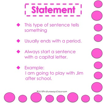 Anchor Charts: Four types of Sentences