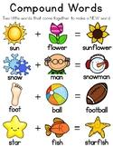 Anchor Charts {Language Arts Skills}