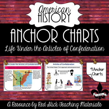 Anchor Charts-- Life under the Articles of Confederation