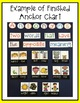 Antonyms Anchor Charts Made Easy