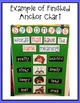Synonyms Anchor Charts Made Easy