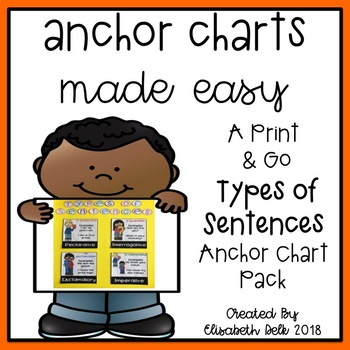 Types of Sentences Anchor Charts Made Easy