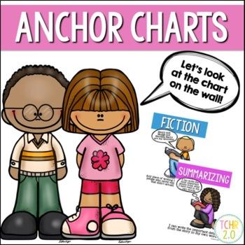 Anchor Charts Bundle Mathematical Practice Writing Reading