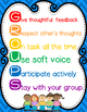 Anchor Charts/Posters for Primary Grades- Cute, Colorful Designs