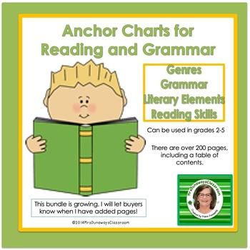 Anchor Charts: Reading