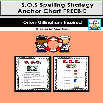 Anchor Charts:  S.O.S. Spelling Strategies