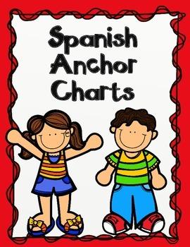 Alphabet Anchor Charts:  Spanish phonemic awareness.