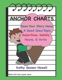 Anchor Charts-Story Elements, Adjectives, Details, Ideas, Nouns, Verbs