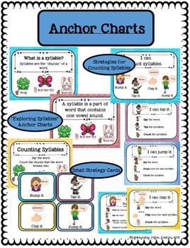 Anchor Charts: Syllables