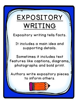 Anchor Charts: Types of Writing