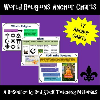 Anchor Charts--World Religions