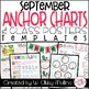 Anchor Charts and Class Poster BUNDLE