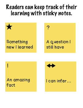Anchor Charts and Formative Assessments to Launch Nonfiction (Supports Common Co