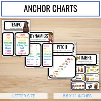 Anchor Charts and Word Wall