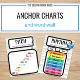 Anchor Charts and Word Wall