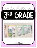 Anchor Charts for 3rd Grade