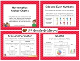 Anchor Charts for 3rd Grade - Math (CCSS Aligned)