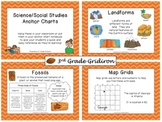 Anchor Charts for 3rd Grade - Science/Social Studies (CCSS Aligned)