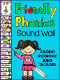 Anchor Charts for 47 Phonemes and 259 Graphemes Color- Coded by Frequency
