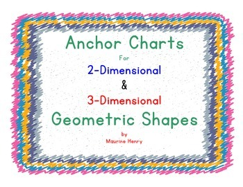 Anchor Charts for Geometric Shapes