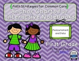 Anchor Charts for Interactive Notebooks CCSS Measurement and Data Grade 1