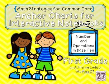 Anchor Charts for Interactive Notebooks CCSS Number and Operations in Base Ten 1