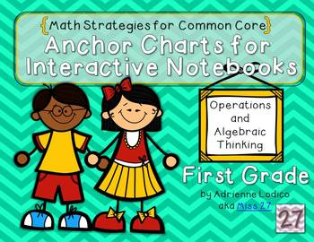 Anchor Charts for Interactive Notebooks CCSS Operations and Algebraic Thinking 1