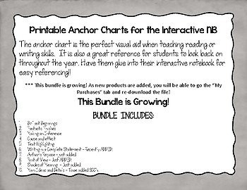 Anchor Charts for Interactive Notebooks only - Growing Bundle