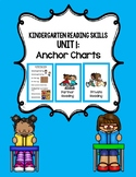 Anchor Charts for Kindergarten Reading Workshop Mini Lessons Unit 1