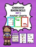 Anchor Charts for Kindergarten Reading Workshop Mini Lessons Unit 3
