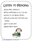 Anchor Charts for Literacy Centers for Classroom with List