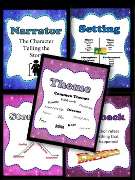 Anchor Charts for Literature!