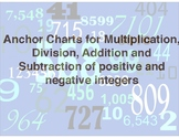 Anchor Charts for Multiplication, Division, Addition and Subtraction of integers