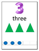 Anchor Charts for Numbers 1-10